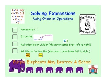 Free SPRING themed order of operations review sheet. Quick, fun ...