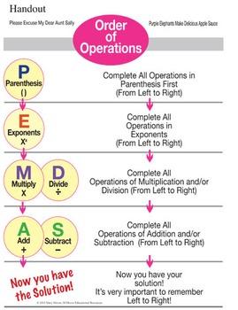 Order of Operations - PEMDAS - Interactive Notebook, Worksheets, & More