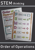 PEMDAS Order of Operations Doodle Sheets Visual Guided Not