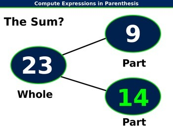 Order of Operations: Parenthesis