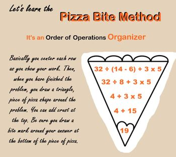 Integers Order of Operations Pizza Bite Method for Organization Smartboard Pdf