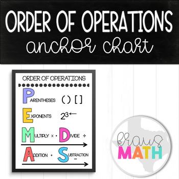 Order of Operations: Poster/Supplemental Aid/Graphic Organizer (PEMDAS)