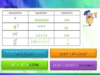 Order of Operations PowerPoint 6th Grade Math 6.EE.1