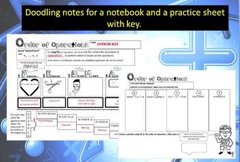 Order of Operations PowerPoint and Doodling Notes