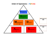 Order of Operations Pyramid