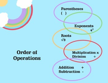 Order of Operations Rainbow Poster