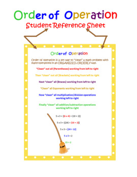 Order of Operations Reference Page