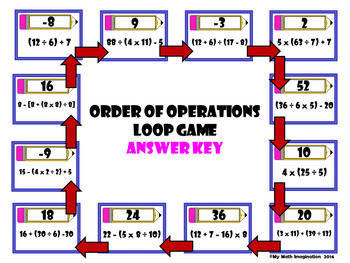 Order of Operations With Parenthesis Loop Game