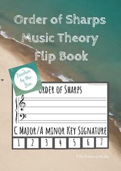 Order of Sharps Flip Book