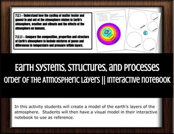 Order of the Atmospheric layers    interactive notebook