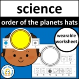 Order of the Planets Crown Hats