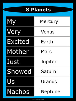 Order of the Planets Mnemonic Poster/Bulletin Board Headings - Aqua