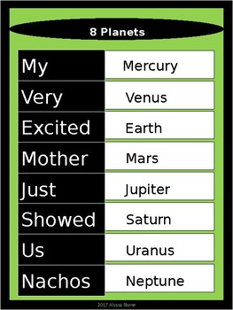 Order of the Planets Mnemonic Poster/Bulletin Board Headings - Green