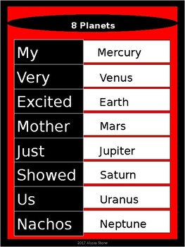Order of the Planets Mnemonic Poster/Bulletin Board Headings - Red