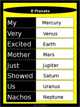 Order of the Planets Mnemonic Poster/Bulletin Board Headings - Yellow