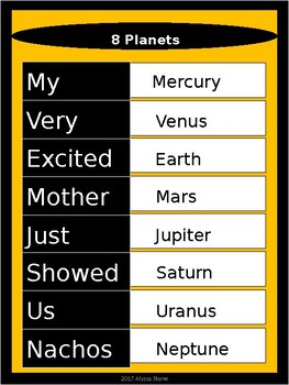 Order of the Planets Mnemonic Poster/BulletinBoard Headings - CharlieBrownColors