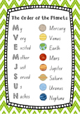 Order of the Planets Poster