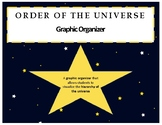 Order of the Universe: Graphic Organizer