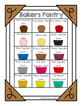 #FisforFebruary Order up! Cupcakes: Following Directions  & Vocational Skills
