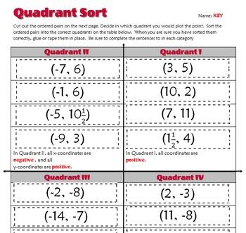 Ordered Pair Coordinates Quadrant Sort