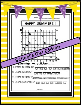 Ordered Pair Solve the Riddle: School's Out for Summer!