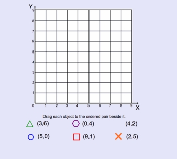 Ordered Pairs / Coordinate Graphing Smartboard Lesson