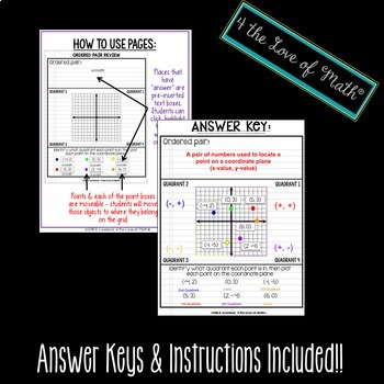 Ordered Pairs Digital Interactive Notebook Pages