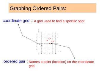 Ordered Pairs (graphing and locating)