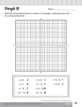 Ordered Pairs on a Coordinate Graph