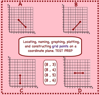 Ordered Pairs on a Coordinate Plane Smartboard Math Test Prep Lesson