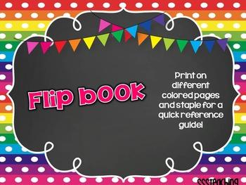 Ordering Adjective Flip Book