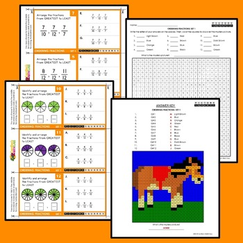 Ordering Fractions Activity, Math Mystery Color By Number Sheets And Task Cards