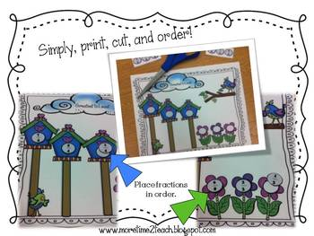Ordering Fractions: A Little Birdie Taught Me...