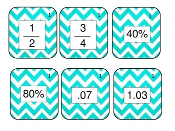 Ordering Fractions, Decimals, and Percents Game