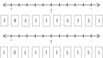 Ordering Fractions on a Number Line - Cut and Paste / Sort