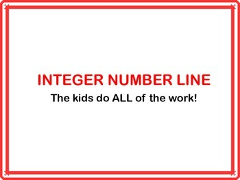 Ordering Integers and Rational Numbers