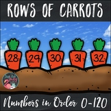 Ordering Numbers 0-120 Rows of Carrots