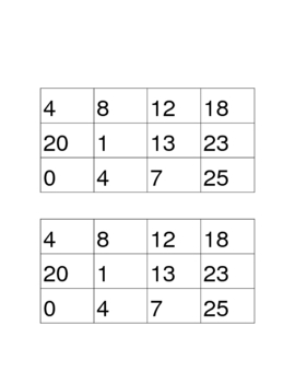 Ordering Numbers - 0- 25 and 0-200