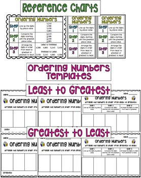 Ordering 2-Digit, 3-Digit and 4-Digit Numbers Cupcakes Cut and Paste Activities!