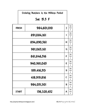 Ordering Numbers -  Millions Period -  Set 15.5 {Math Ladders}