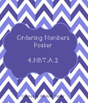 Ordering Numbers Poster