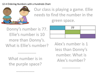 Ordering Numbers on a Hundreds Chart