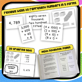 Ordering Numbers to the Millions Activity - What's the Word Style! (4.NBT.A.2)