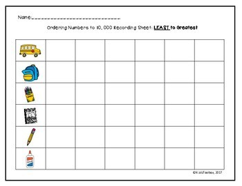 Ordering Numbers up to 10,000 Back to School Theme- Hands on Activity