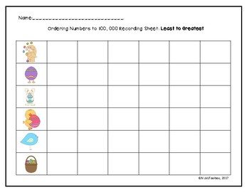 Ordering Numbers up to 100,000 Easter Theme- Hands on Activity