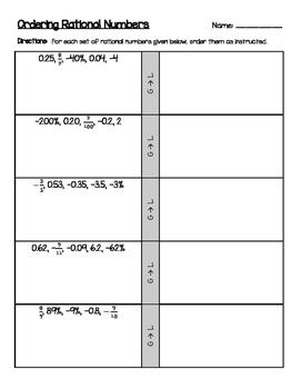 Ordering Positive & Negative Rational Numbers (decimals, fractions, percents)
