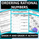 Ordering Rational Numbers Find the Pattern Activity