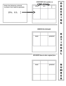 Ordering Rational Numbers Foldable