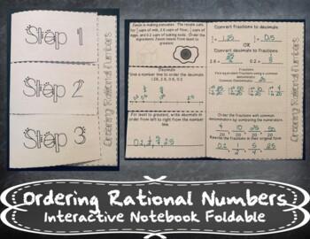 Ordering Rational Numbers INB TEKS 6.2D