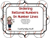 Ordering Rational Numbers on a Number Line
